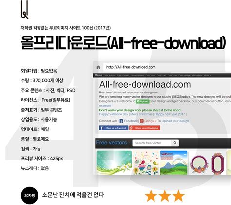 eagle layout editor 5 6 0 free download 저작권 걱정없는 무료이미지 사이트 100선 world okta brisbane