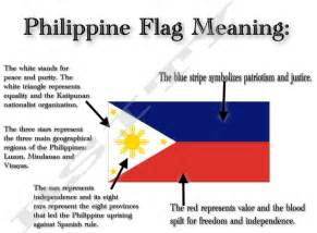 flag colors meaning bbkaye philippine flag meaning