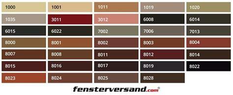 Brauner Farbton by Fenster Braun Kaufen 187 Fenster In Vielen Braunt 246 Nen