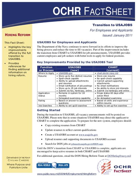 Usajobs Resume Advice Wink Abilities Creative Imaging Usajobs Resume Writing Tips 187 Wink Abilities Creative Imaging