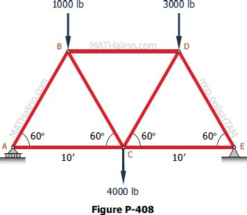 method of sections exle problems truss analysis review materials tagged with truss analysis