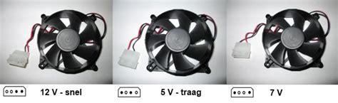 Verwarming Maakt Lawaai by Computer Ventilator 12 Volt Verwarming Het Huis Met