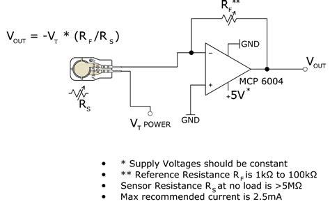 sensing resistor sparkfun sensing resistor sparkfun 28 images sensitive resistor square 28 images sensing resistor 1