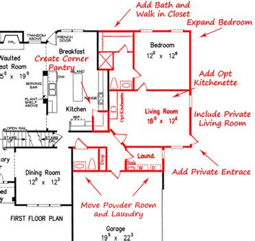 Mother In Law Cottage Plans by Adding Value With An In Law Suite Everyhome Realtors