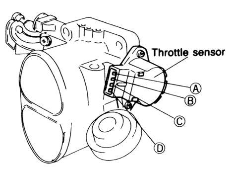 134 Soket Throttle Position Sensortps Mazda Familia repair guides 929 fuel injection system throttle position sensor autozone