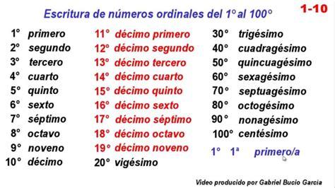 ordinal one indonesia 05 191 qu 233 los n 250 meros ordinales
