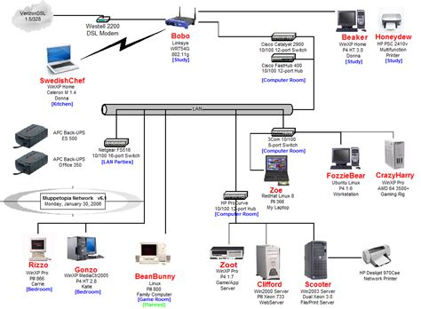 architecture diagram visio application architecture diagram visio wiring diagrams