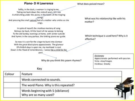 Piano Dh Essay by Nicky S 96 S Shop Teaching Resources Tes