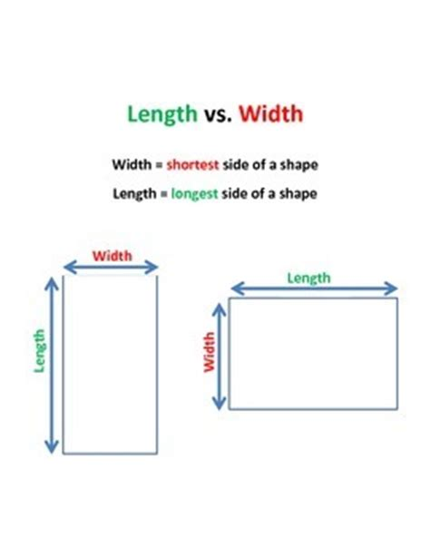 length of length vs width visual and practice sheet combo tpt