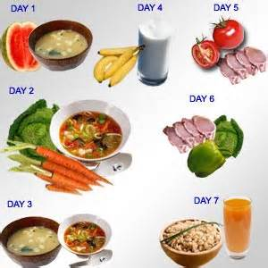 Diet for typhoid fever diet plan amp food chart