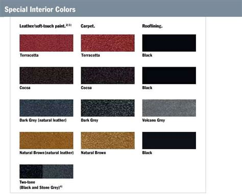 2015 ford paint color chart car interior design
