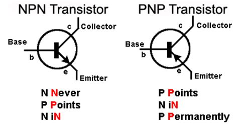 bjt transistor symbol getting supergiant s transistor for free two years ago was the worst possible way to