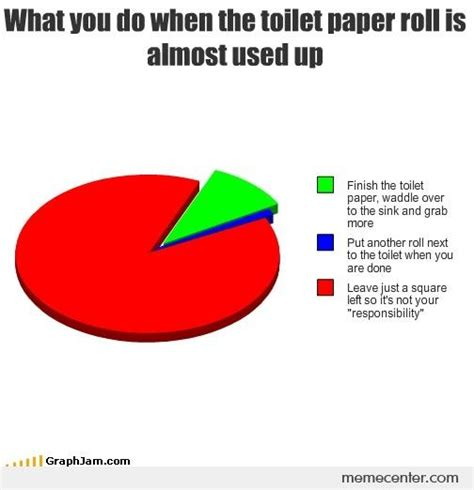 Toilet Paper Roll Meme - when the toilet paper roll is almost used up by ben