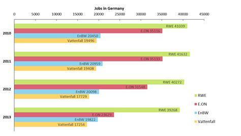 if a site has a large number of junk pages in the index is the german utilities and the energiewende clean energy wire
