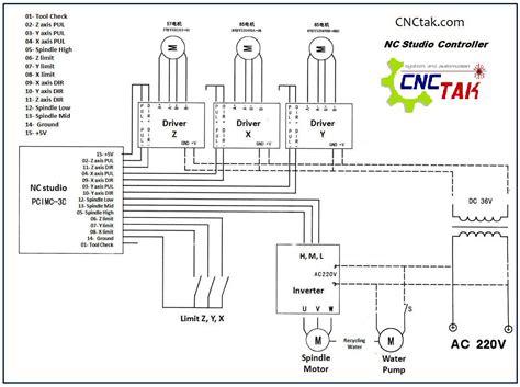 topworx limit switch wiring diagram crouzet limit switch
