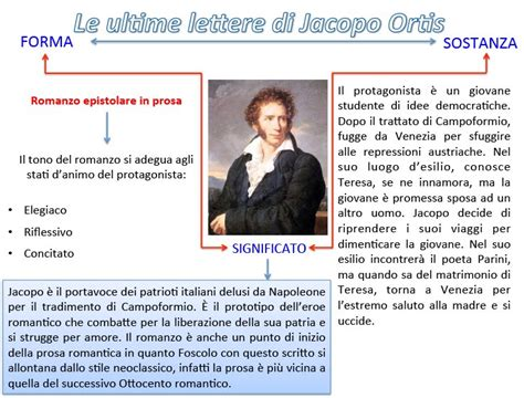 ultime lettere a jacopo ortis le ultime lettere di jacopo ortis gb69humanlitterae