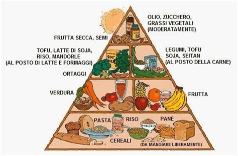 alimenti dieta vegetariana dieta vegana 250 y beneficios para adelgazar sanamente