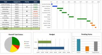 project management templates free free excel project management tracking templates