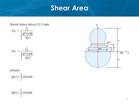 area of a section ce72 52 lecture 3b section behavior shear and torsion