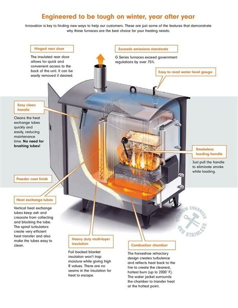 idea for wood furnace design 17 best ideas about wood furnace on wood