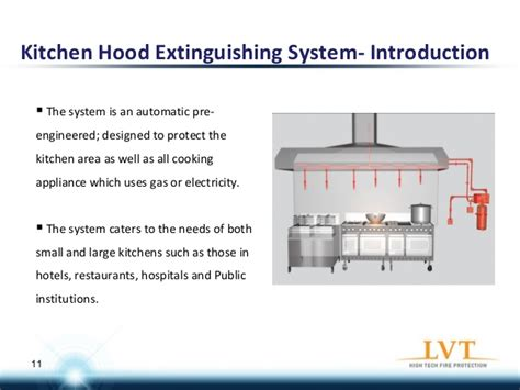 Commercial Kitchen Hood Design by Lvt Fire Suppression System