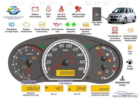 Suzuki Dashboard Warning Lights Information Suzuki Dashboard Symbols Every Owner