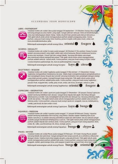 Parfum Bintang fm house original perfume gallery memilih parfum yang