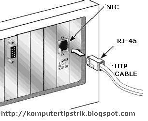 membuat jaringan komputer lan sederhana membuat jaringan komputer lan sederhana