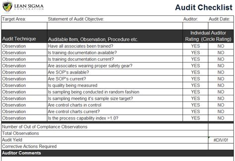 Security Audit Network Security Audit Checklist Excel Software Audit Checklist Template Excel