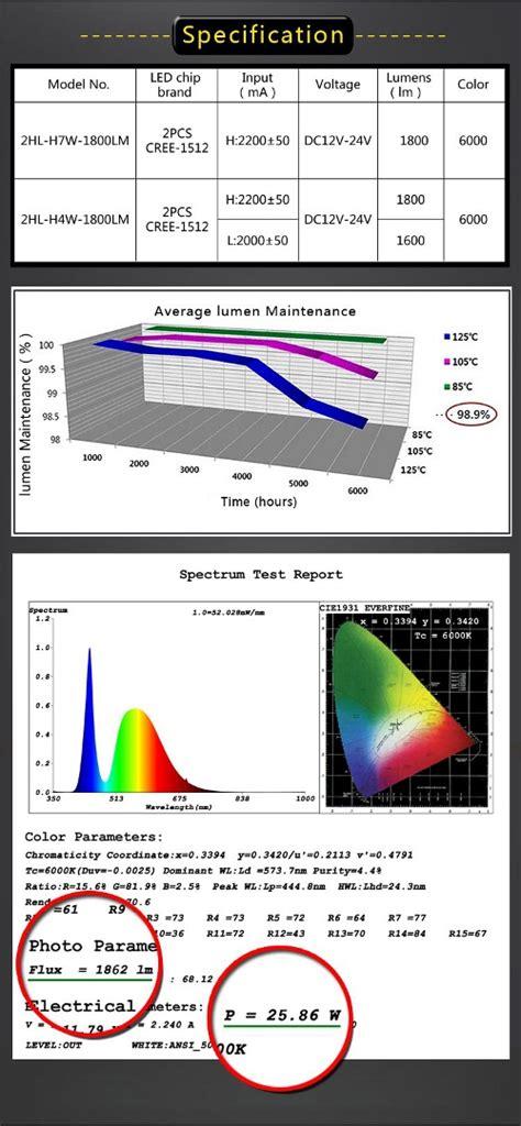 auto l led replacements led headlight bulb conversion kits at pro vision we