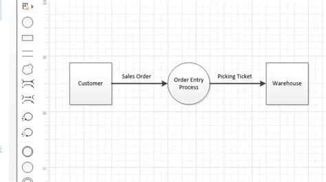create context diagram systems documentation part iii creating a context