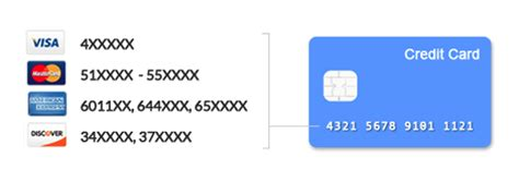 Billing Zip Code For Visa Gift Card - ecommerce checkout tricks ask for less and they ll buy more