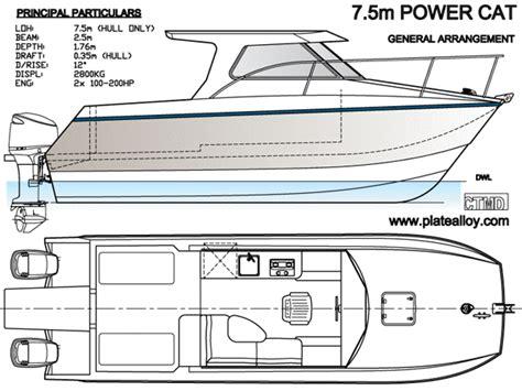 boat plans kits rc boat kits electric aluminium boat kits boat supplies