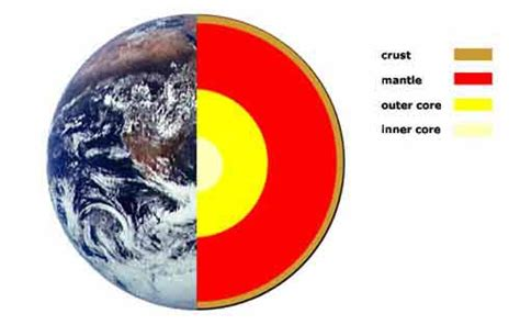 layout of earth s interior the earths interior a look at the inner earth