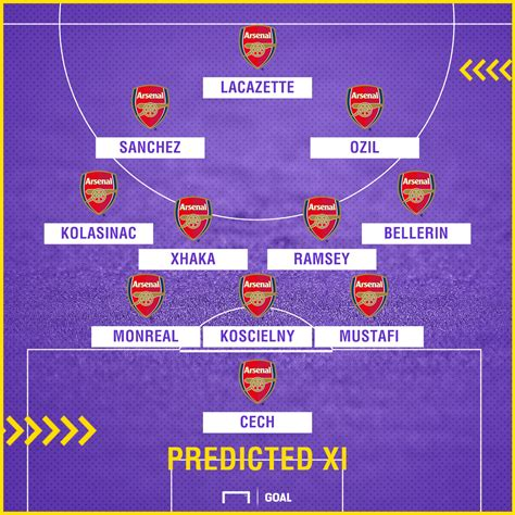 arsenal line up arsenal team news injuries suspensions and line up vs