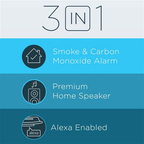 News Smoke Alarms With Parents Voice by Alert Store News