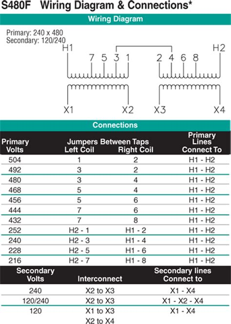 480 single phase transformer wiring diagram get free