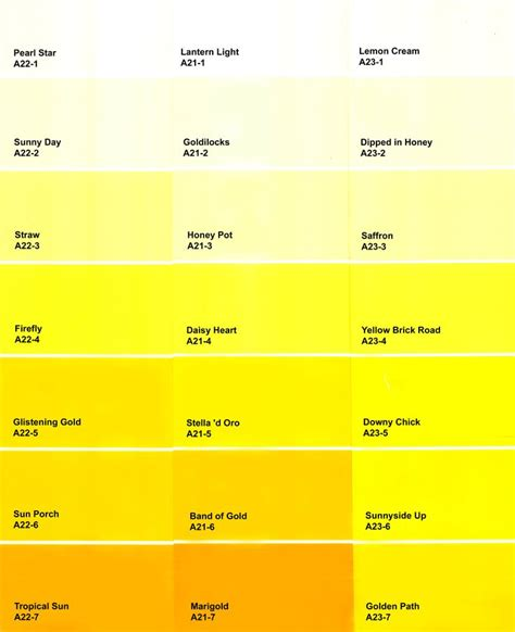 bright yellow paint 40 best yellow images on pinterest yellow color schemes