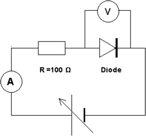 diode fungsi diode karakteristik 28 images zener diode basics operation characteristics pengertian dioda