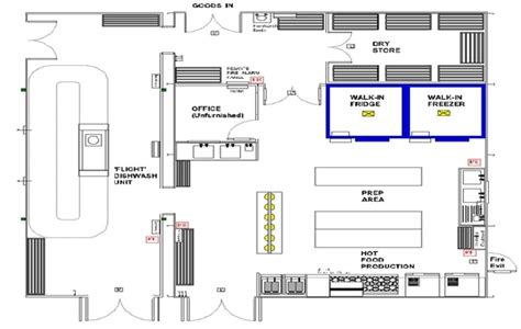 layout for small commercial kitchen small commercial kitchen design layout small commercial
