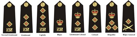 british royal marines insignia file royal marines officer rank insignia png wikimedia