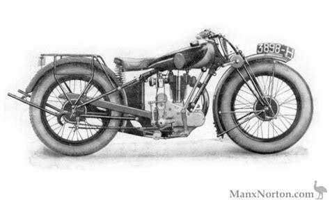 peugeot 1927 p105 350cc