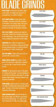 Best Sharpener For Kitchen Knives pin by barb siddiqui on forged pinterest