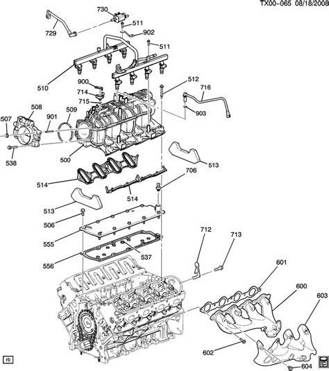 vortec engine part diagram wiring diagram networks