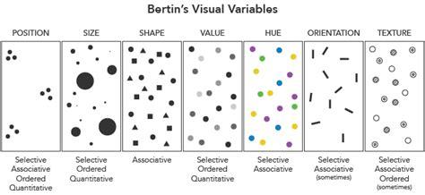 pattern variables wiki visual variables