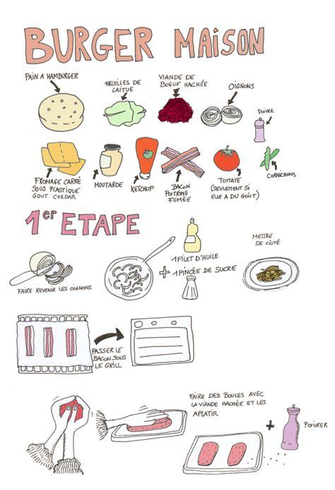 dessin recette de cuisine dessin croque moi