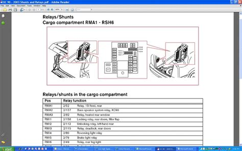 volvo wiring diagram xc70 wiring diagram