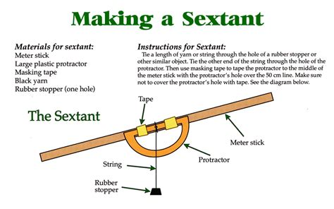 sextant navigation how it works super screaming deal for a genuine c plath sextant on