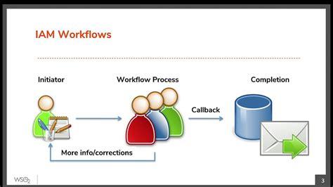 access workflow workflow management wso2 identity access management