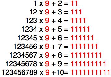 pattern and language of mathematics maths magic magical number 9 articles directory